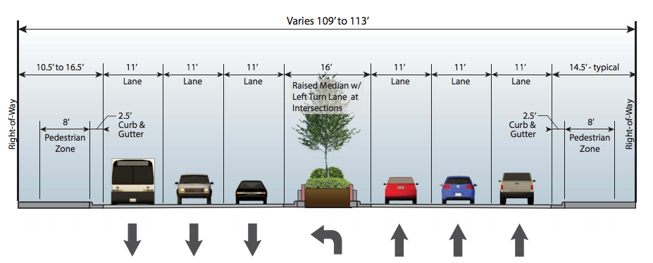 The proposed changes to Federal Boulevard don't take the long view. Image: DPW