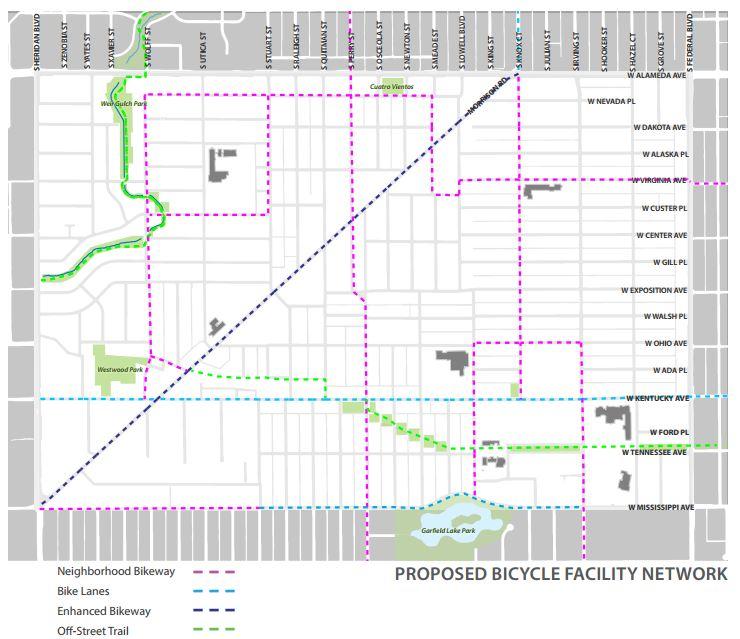 bikemap
