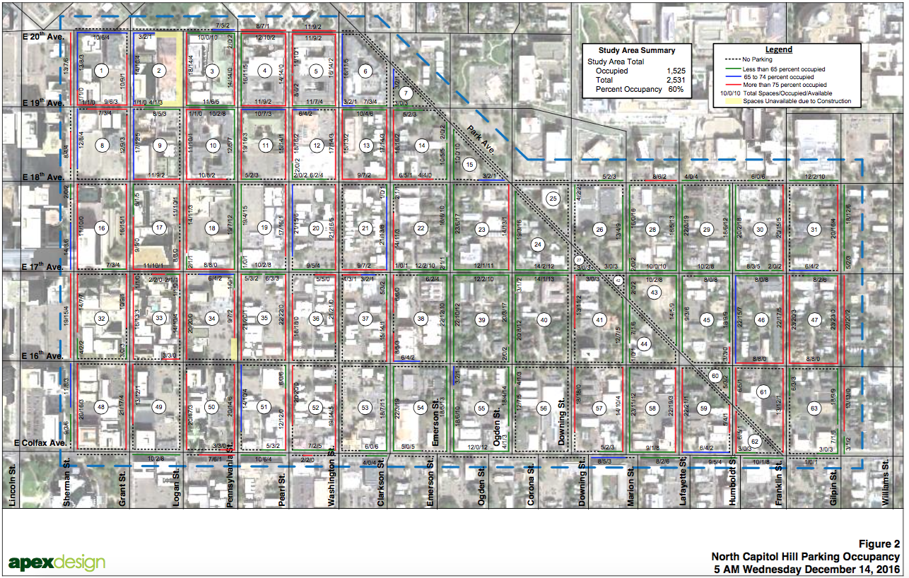 """Simple Data Shatters The """"There's No Parking"""" Myth – Streetsblog on"""